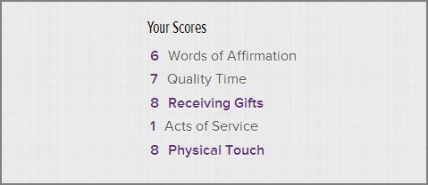 Love Language scores